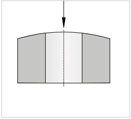 Drilling into a cambered surface