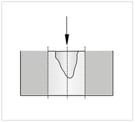 Drilling into groove or large centre bore spot